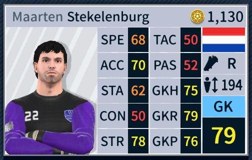 GKのステータス画面